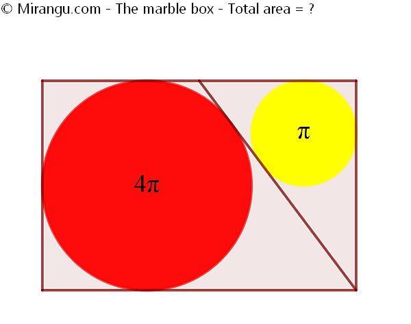 The marble box