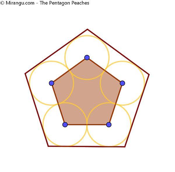 The Pentagon Peaches