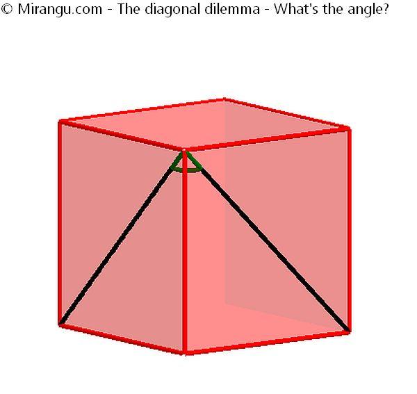 The diagonal dilemma