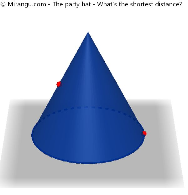 The party hat