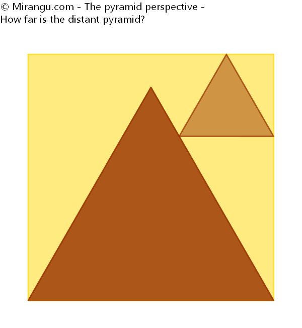 The pyramid perspective