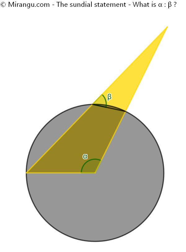 The sundial statement