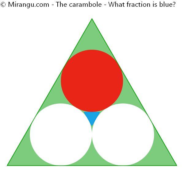 The carambole