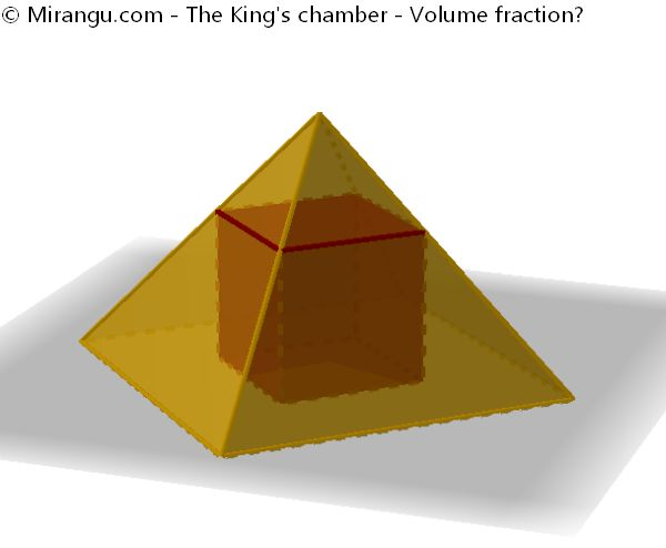 The King's chamber