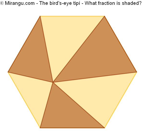 The bird's-eye tipi