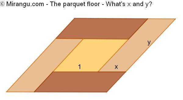 The parquet floor
