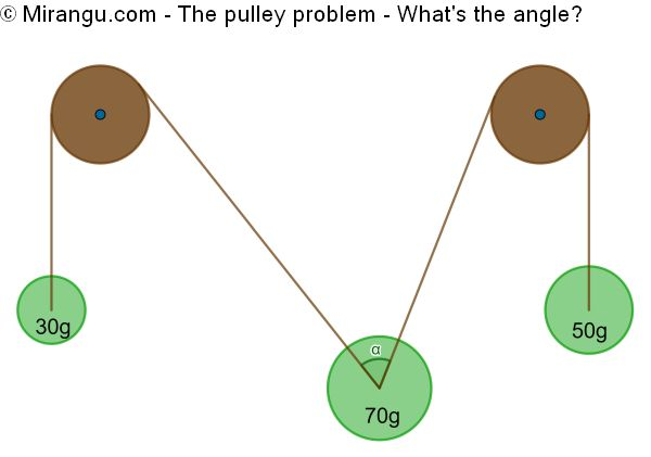 The pulley problem