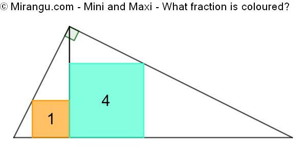 Mini and Maxi