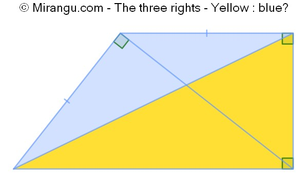 The three rights