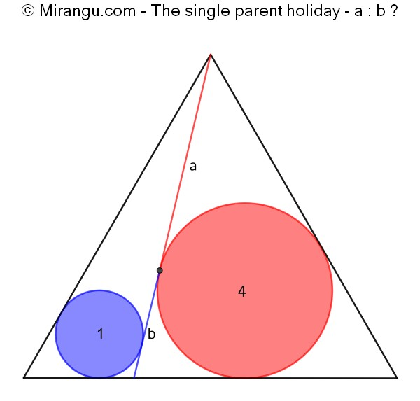 The single parent holiday