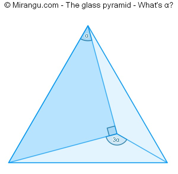 The glass pyramid