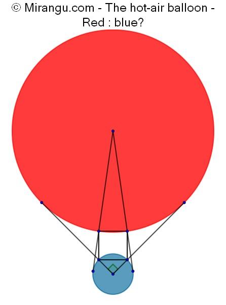 The hot-air balloon