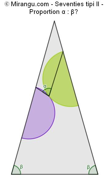 Seventies tipi II