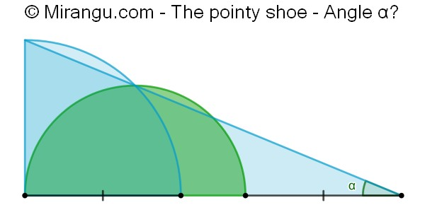 The pointy shoe