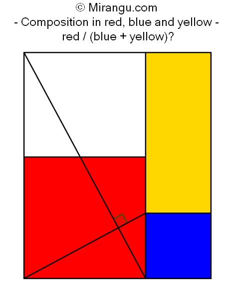 Composition in red, blue and yellow